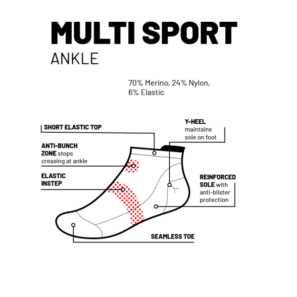 multisport ankle sock features